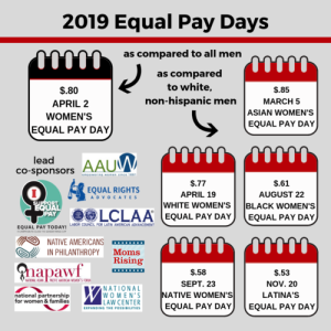 2019 equal pay